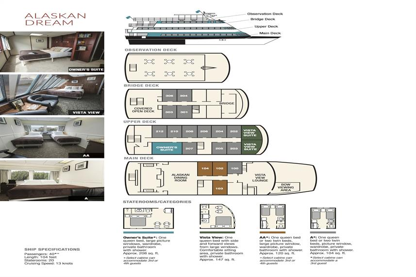 Alaskan Dream Deck Plan Grundriss