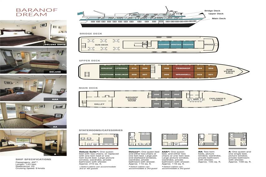Baranof Dream Deck Plan Grundriss