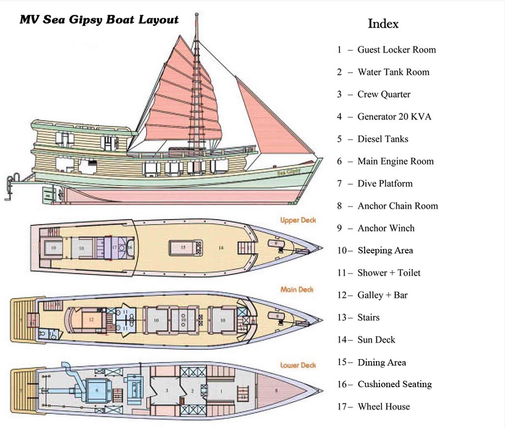 Sea Gipsy Myanmar Deck Plan floorplan