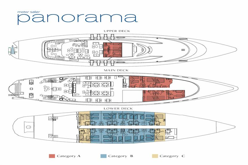 M/S Panorama Deck Plan平面布置图