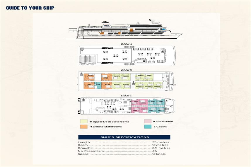 Coral Expeditions II Deck Planplattegrond