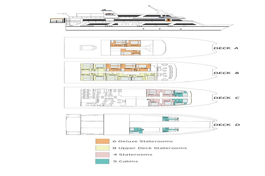 Coral Expeditions I Deck Planplattegrond
