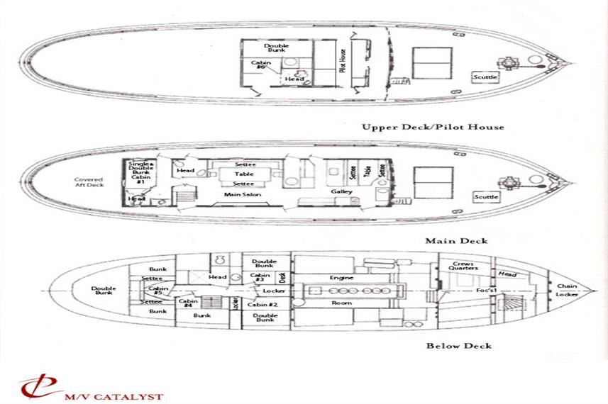 MV Catalyst Alaska Deck Plan Grundriss