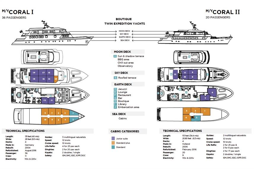 M/Y Coral I and II Deck Plan平面布置图