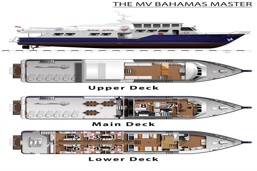 Bahamas Master Deck Plan floorplan