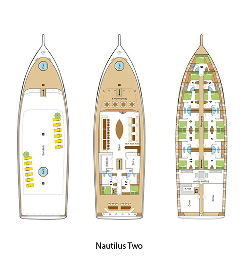 Deckplan - Nautilus Two Maldivesпоэтажный план