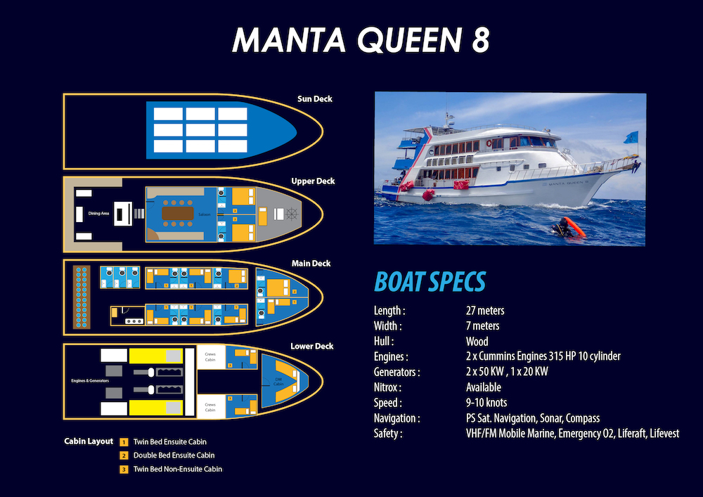 Manta Queen 8 Deck Plan floorplan
