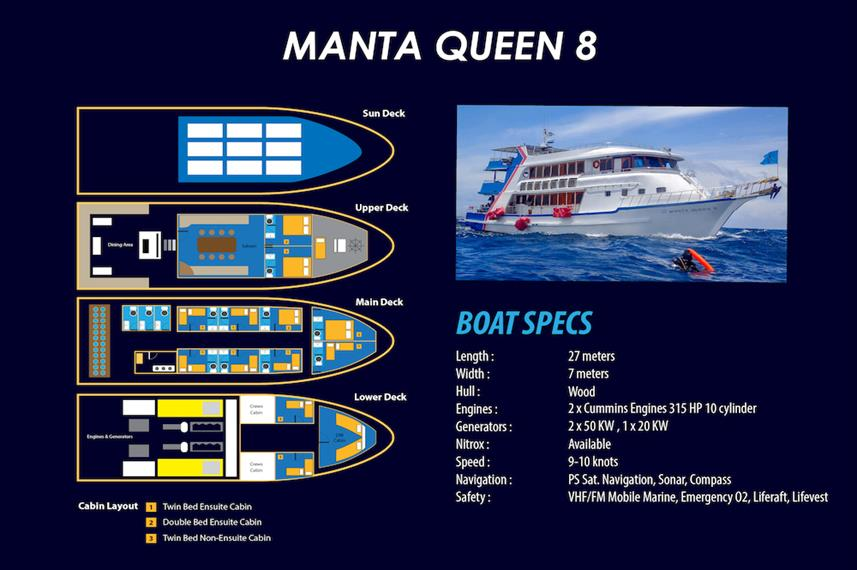 Manta Queen 8 Deck Plan Grundriss