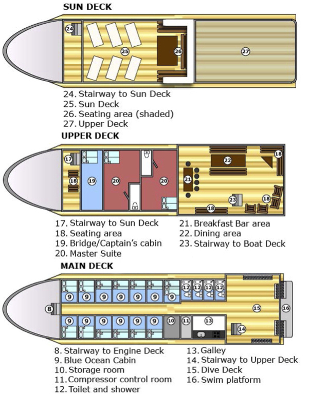 Oktavia Deck Plan floorplan