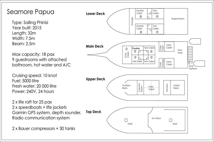 Seamore Papua Deck Plan floorplan